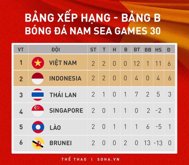 Hữu Thắng thất bại vì chính sách người hùng, thầy Park sẽ đánh bại Indo bằng 0 số 10 - Ảnh 9.