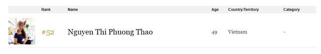 Bà Nguyễn Thị Phương Thảo đứng thứ 52 trong danh sách 100 người phụ nữ quyền lực nhất thế giới - Ảnh 1.