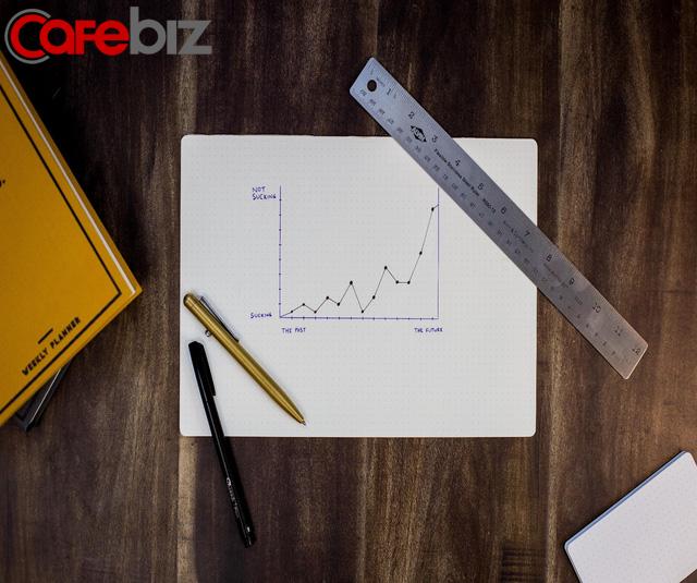 4 cách đơn giản giúp bạn làm việc hiệu quả gấp 10 trong năm 2020 - Ảnh 5.