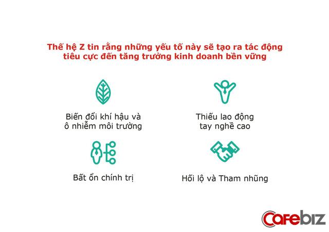 Để trở thành CEO năm 2050, thế hệ Gen Z Việt Nam đang chuẩn bị những tố chất, kỹ năng gì?  - Ảnh 2.