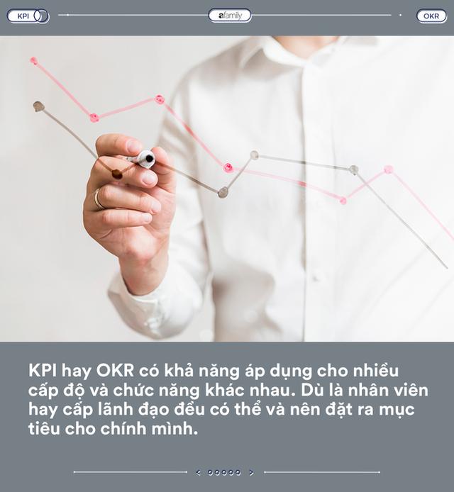 Thế nào là KPI, OKR? Giải thích đơn giản 2 thuật ngữ mà sếp rất thích nhưng lại là nỗi kinh hoàng của dân công sở - Ảnh 2.