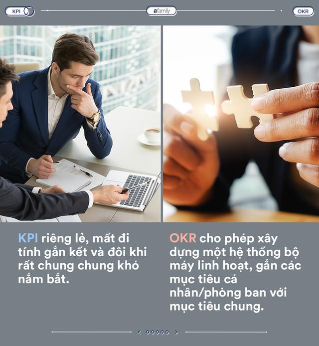 Thế nào là KPI, OKR? Giải thích đơn giản 2 thuật ngữ mà sếp rất thích nhưng lại là nỗi kinh hoàng của dân công sở - Ảnh 4.