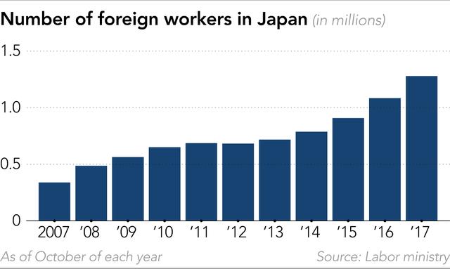 Số phận những người sống hàng thập niên tại Nhật nhưng chẳng được đối xử như một công dân - Ảnh 4.