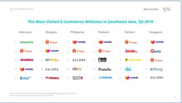 Thương mại điện tử Đông Nam Á: Các công ty nội địa đang trỗi dậy! - Ảnh 1.