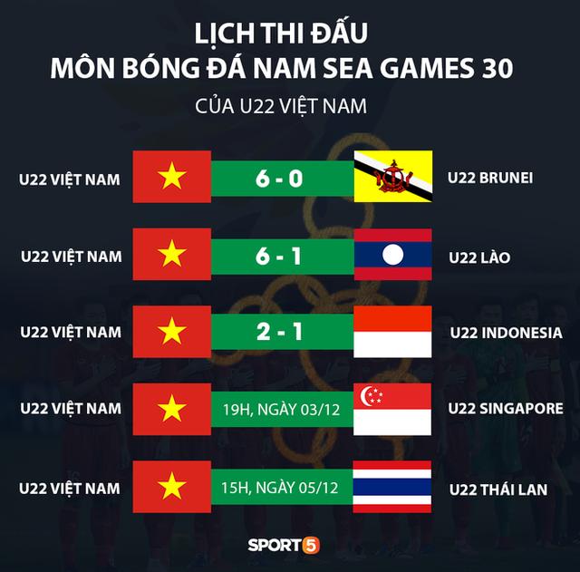 BTV Quốc Khánh cũng ngồi dự bị như Bùi Tiến Dũng trong chương trình bình luận trước trận U22 Việt Nam vs U22 Singapore - Ảnh 4.