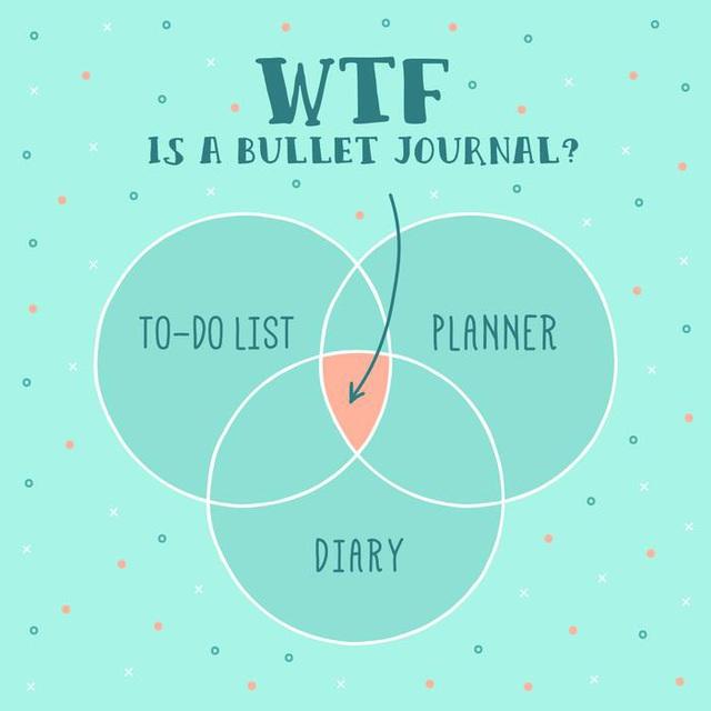 Nếu đang cần sắp xếp kế hoạch cho năm 2020, phương pháp bullet journal sẽ cực kỳ hữu ích dành cho bạn! - Ảnh 4.