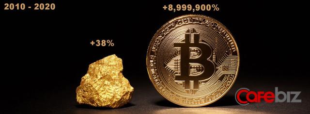 Tổng kết 10 năm điên rồ của Bitcoin: Tăng trưởng 9 triệu % mà không cần tới bất kỳ kế hoạch marketing, kêu gọi vốn nào, khiến những kẻ hoài nghi nhất cũng phải kinh hãi - Ảnh 1.