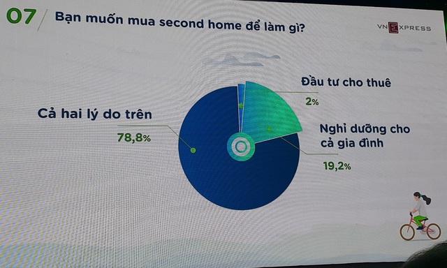 """Công nghệ đang giúp NĐT kiếm tiền như thế nào từ việc cho thuê """"căn nhà thứ hai""""? - Ảnh 2."""