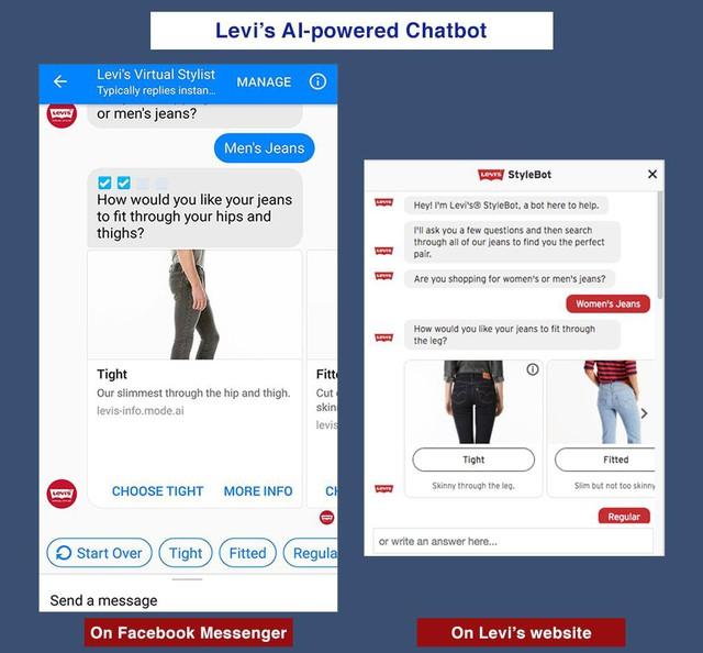 Lập kỷ lục doanh thu sau gần 2 thập kỷ nát bấy, chiến lược chấn động của trùm jean Levi's: Tự biến mình thành startup, thay máu 9/11 quản lý cấp cao, marketing hạn chế giặt quần để bảo vệ môi trường... - Ảnh 6.