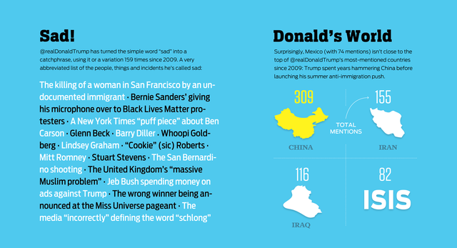 Vì sao Tổng thống Donald Trump thích dùng Twitter? - Ảnh 4.