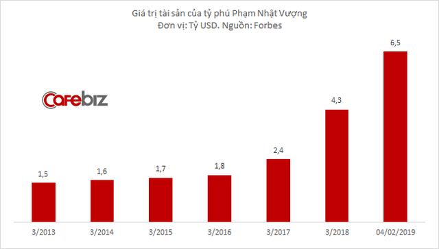(Bài Tết ngày 6/2) Năm mới, ngẫm về những triết lý của các doanh nhân hàng đầu Việt Nam - Ảnh 2.