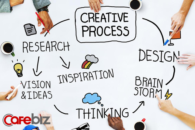 Chỉ số sáng tạo quan trọng ra sao với doanh nghiệp? - Ảnh 2.