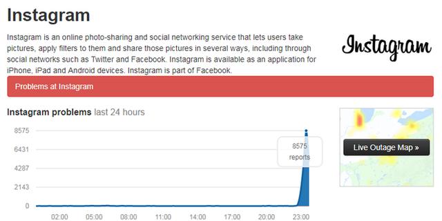 Các dịch vụ của hai gã khổng lồ internet Google và Facebook đồng loạt sập trong hai ngày vừa qua, chuyện gì đã xảy ra? - Ảnh 4.