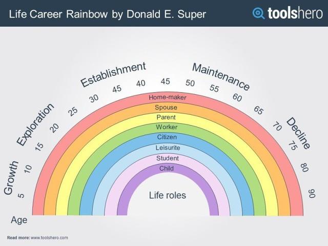 """Mỗi giai đoạn đời người, bạn cần biết trọng tâm nên nắm giữ là gì: Muốn thành công, trong 4 lò lửa thiết yếu, bạn vẫn phải """"cắn răng"""" loại bỏ 2 - Ảnh 2."""
