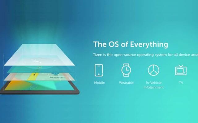 Huawei đã có hệ điều hành riêng trong trường hợp bị cấm dùng Android, nhưng như thế là chưa đủ - Ảnh 1.
