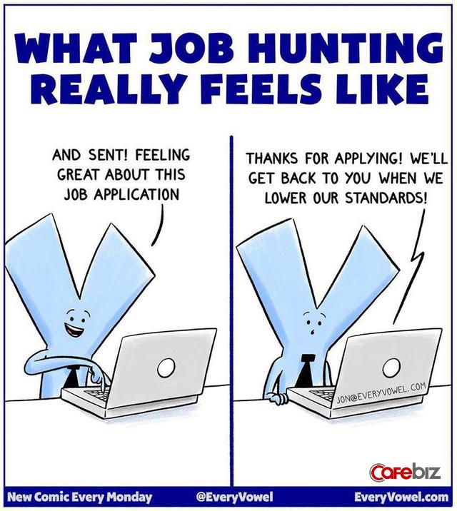 Dành cho người mới đi làm: Chớ tâng bốc bản thân, bớt lên mạng xã hội và đừng sợ thất bại! - Ảnh 6.