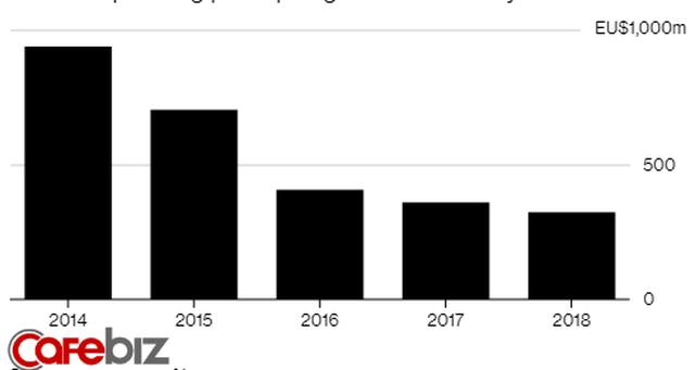 Thương hiệu xa xỉ Prada mất 864 triệu USD trong một ngày vì giới nhà giàu Trung Quốc bớt vung tay chi tiêu - Ảnh 1.