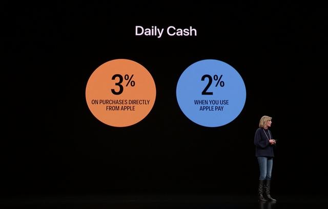 Apple ra mắt thẻ tín dụng của riêng mình, không có dãy số tài khoản, không có mã CVV - Ảnh 1.