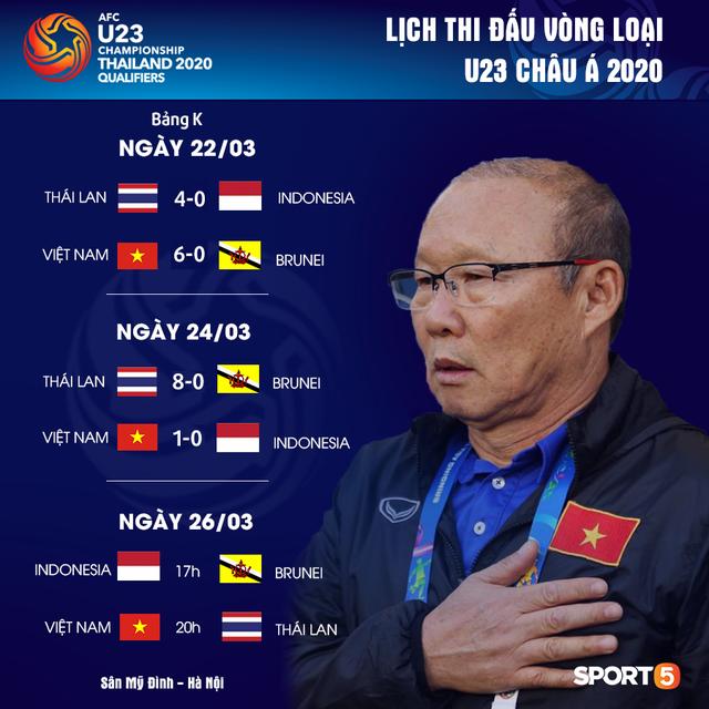 Một lần nữa U23 Thái Lan gây sợ hãi, nghịch cảnh này U23 Việt Nam có vượt qua? - Ảnh 6.