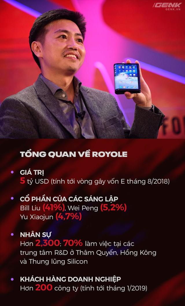 Chân dung kẻ vô danh dám ngáng đường cả Samsung và Huawei trong cuộc đua smartphone màn hình gập - Ảnh 1.
