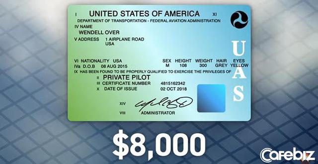 """Đừng nghĩ nghề phi công là """"sướng"""": Học phí cao, lương thấp, thời gian làm việc kéo dài… đang khiến cả thế giới thiếu hụt phi công! - Ảnh 1."""