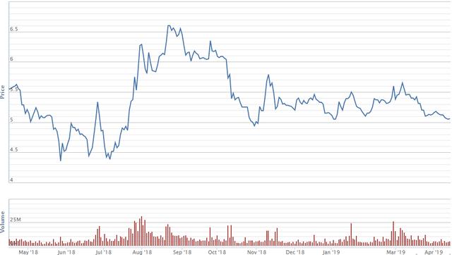 FLC muốn bán gần 300 triệu cổ phần giá 10.000 đồng, cao gấp đôi giá trên sàn chứng khoán - Ảnh 1.