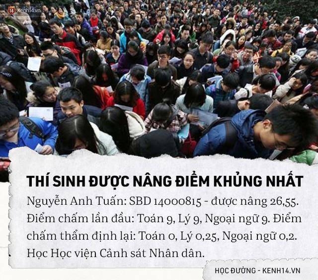 Toàn cảnh bê bối sửa điểm chấn động của 222 thí sinh Hà Giang, Sơn La, Hoà Bình: Toàn thủ khoa rởm đỗ Y Đa khoa, Cảnh sát, Công an - Ảnh 7.