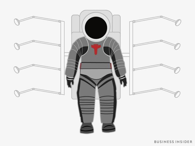 Tại sao áo phi hành gia phải có màu trắng? Hóa ra có một nguyên nhân mang ý nghĩa sống còn đằng sau nó - Ảnh 3.