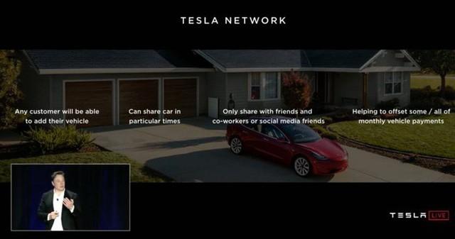 Tesla chính thức tuyên chiến với Uber, Lyft và cả Grab sau này, dự tính triển khai 1 triệu xe robo-taxi trong năm tới - Ảnh 1.