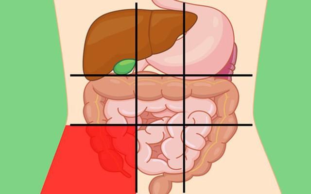 GS tiêu hoá chia sẻ: 7 vị trí đau bụng ai cũng cần biết để nhận diện mối nguy hiểm - Ảnh 3.