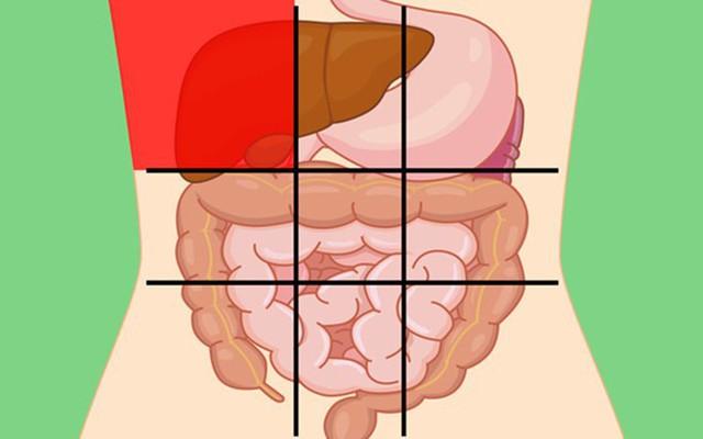 GS tiêu hoá chia sẻ: 7 vị trí đau bụng ai cũng cần biết để nhận diện mối nguy hiểm - Ảnh 5.