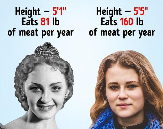 Thế hệ trẻ ngày càng nhiều người 15 tuổi mà trông như 30 và đây là lý do - Ảnh 5.
