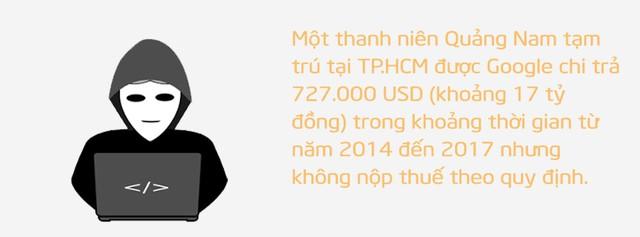 Chàng trai Sài Gòn kiếm 41 tỷ đồng qua mạng: Khá Bảnh chưa là gì - Ảnh 3.
