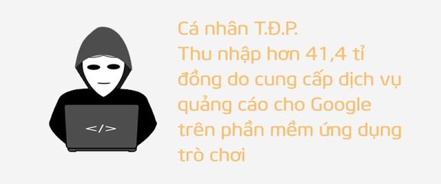 Chàng trai Sài Gòn kiếm 41 tỷ đồng qua mạng: Khá Bảnh chưa là gì - Ảnh 4.