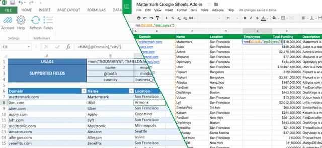 Tôi hết yêu Microsoft Excel vì Google Sheets ngày càng ngon hơn - Ảnh 2.