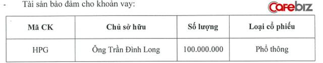 Tỷ phú Trần Đình Long thế chấp gần 1/5 lượng cổ phiếu đang nắm giữ để đảm bảo cho khoản vay 1.700 tỷ đồng của dự án Thép Hòa Phát Dung Quất - Ảnh 1.