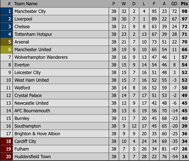 Pep Guardiola sợ đến thót tim, Man City vượt qua Liverpool đăng quang đầy kịch tính - Ảnh 5.