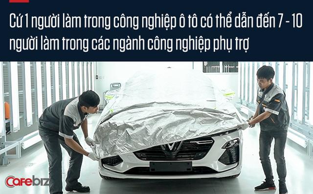 CEO VinFast James DeLuca: Trong tay không có gì ngoài TẦM NHÌN và một chiếc xẻng xúc đầy đất, Chủ tịch Phạm Nhật Vượng tuyên bố với thế giới sẽ cho ra mắt 2 mẫu xe Sedan và SUV trong 2 năm - Ảnh 5.
