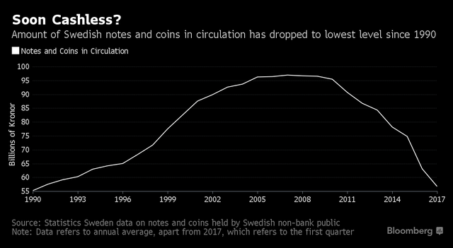Thụy Điển: Quốc gia chán tiền mặt, yêu nộp thuế và thích sống tự kỷ - Ảnh 4.