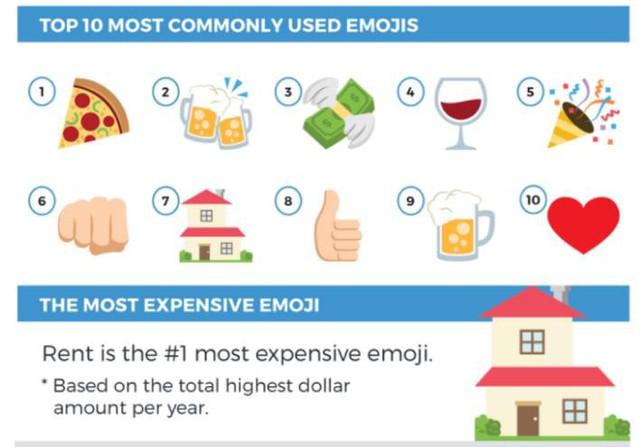 Venmo - Ví điện tử kiêm Mạng xã hội: Hiện tượng của ngành tài chính, nơi dân sành điệu lên khoe khoang mua sắm, thu về 200 triệu USD mỗi năm - Ảnh 6.
