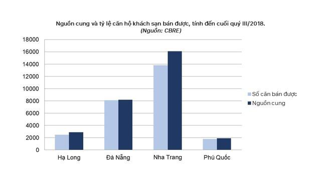 Trái đất nóng lên, Việt Nam nóng lên theo, nhưng mới chỉ có 17% hộ gia đình có điều hòa, đây sẽ là ngành hàng tỷ đô khiến các nhà đầu tư không thể cầm lòng - Ảnh 1.