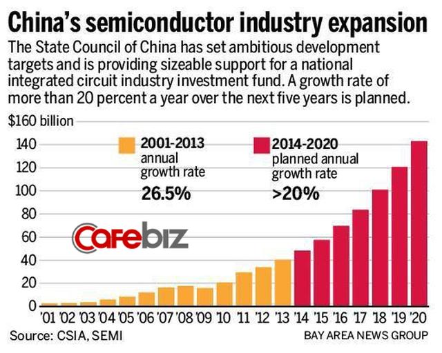 Made in USA vs Made in China: Khi chiến tranh thương mại nâng tầm thành Đại chiến công nghệ (P.1) - Ảnh 3.