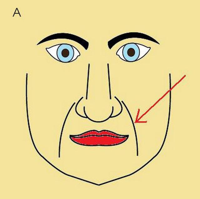Nếu sở hữu đặc điểm này trên mặt, bạn có thể là người nắm giữ vị trí quyền lực cao - Ảnh 1.
