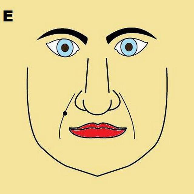 Nếu sở hữu đặc điểm này trên mặt, bạn có thể là người nắm giữ vị trí quyền lực cao - Ảnh 5.