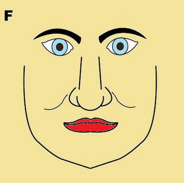 Nếu sở hữu đặc điểm này trên mặt, bạn có thể là người nắm giữ vị trí quyền lực cao - Ảnh 6.