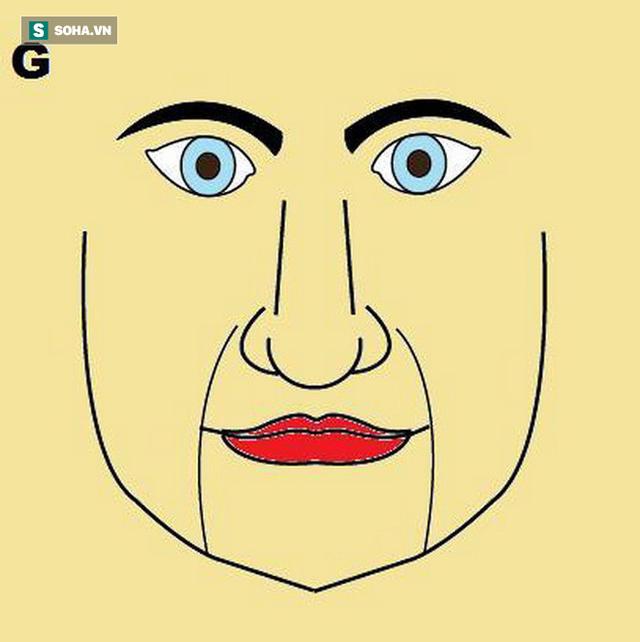 Nếu sở hữu đặc điểm này trên mặt, bạn có thể là người nắm giữ vị trí quyền lực cao - Ảnh 7.