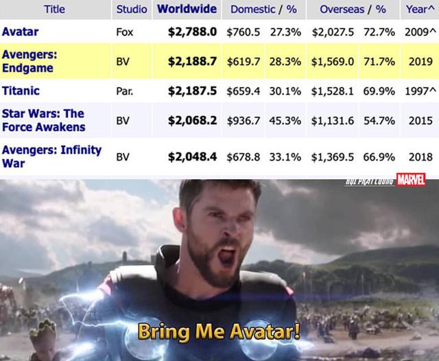 Chuyện trớ trêu: Đạo diễn ENDGAME thất vọng vì doanh thu phim quá khủng - Ảnh 5.