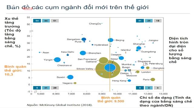 Chuyên gia Fulbright: Nhờ nhân tố này, Việt Nam có thể có cơ hội thoát nhanh khỏi bẫy thu nhập trung bình, mà không cần chờ tới 30-50 năm như lộ trình truyền thống - Ảnh 4.