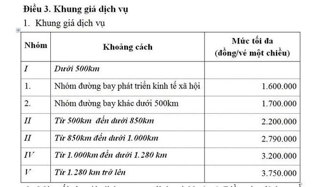 Bộ Giao thông chính thức áp khung giá vé máy bay nội địa - Ảnh 1.