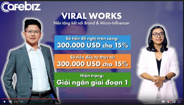 Nỗi lòng của Shark Dzung Nguyễn: Chọn nhà đầu tư cũng như chọn chồng, startup nếu vì tiền mà dính thính hạng nặng từ các quỹ ngoại có thể sẽ phải hối hận trong tương lai - Ảnh 1.